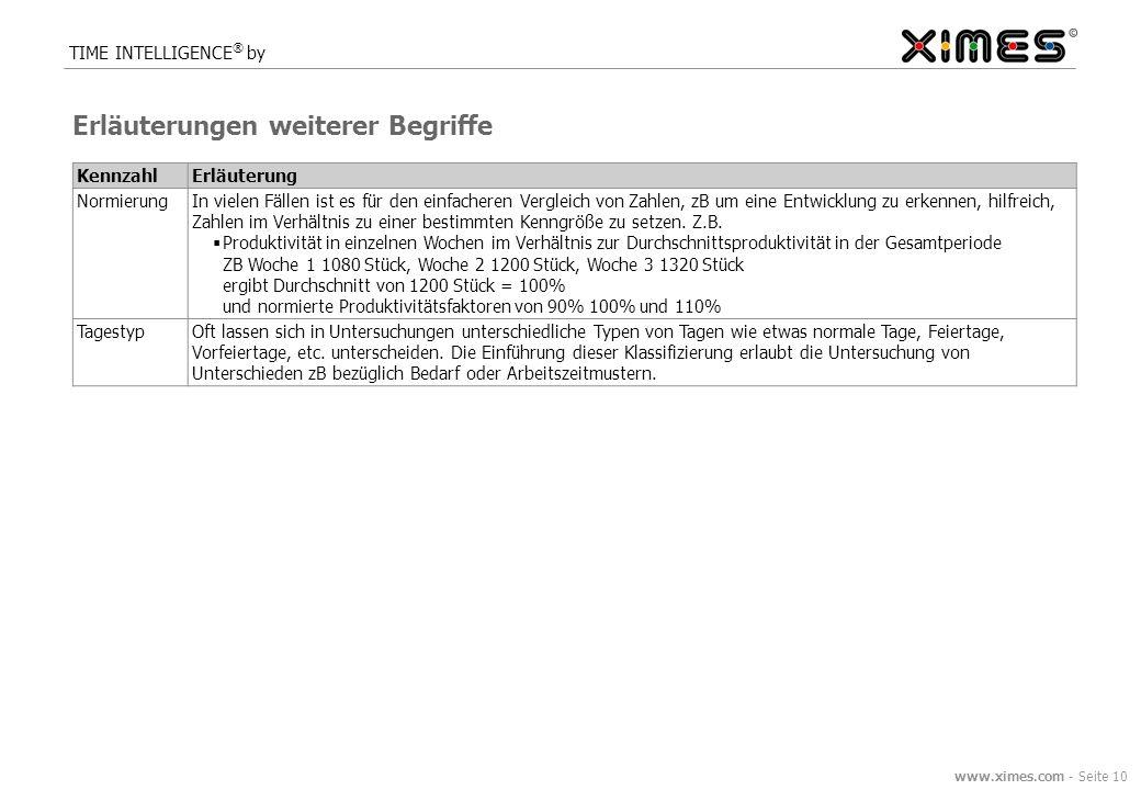 www.ximes.com - Seite 10 TIME INTELLIGENCE ® by Erläuterungen weiterer Begriffe KennzahlErläuterung NormierungIn vielen Fällen ist es für den einfacheren Vergleich von Zahlen, zB um eine Entwicklung zu erkennen, hilfreich, Zahlen im Verhältnis zu einer bestimmten Kenngröße zu setzen.