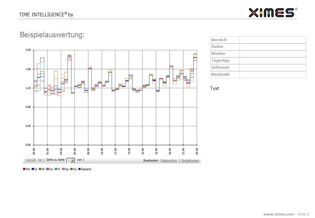 www.ximes.com - Seite 5 TIME INTELLIGENCE ® by Beispielauswertung: Text Bereich Daten Knoten Tagestyp Zeitraum Kennzahl