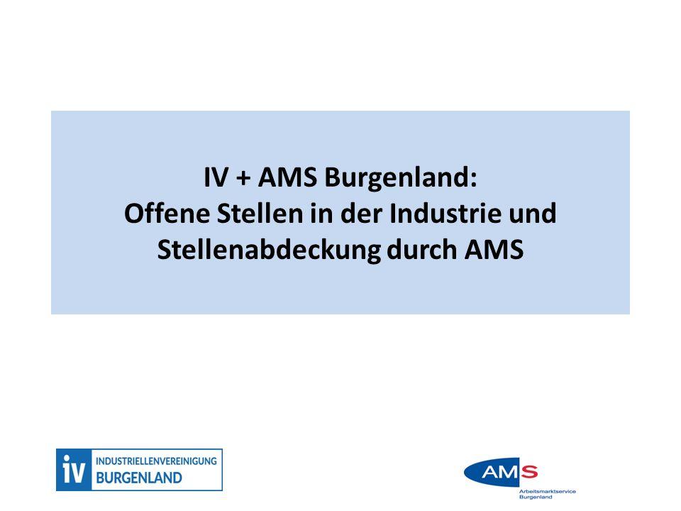 IV + AMS Burgenland: Offene Stellen in der Industrie und Stellenabdeckung durch AMS