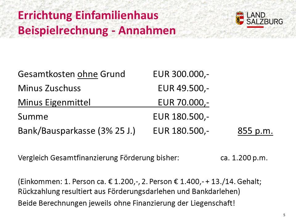 Gesamtkosten ohne GrundEUR 300.000,- Minus ZuschussEUR 49.500,- Minus EigenmittelEUR 70.000,- SummeEUR 180.500,- Bank/Bausparkasse (3% 25 J.)EUR 180.500,-855 p.m.