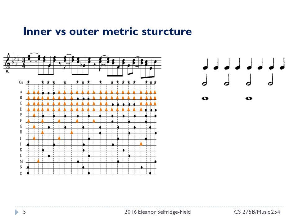 Inner vs outer metric sturcture CS 275B/Music 2542016 Eleanor Selfridge-Field5