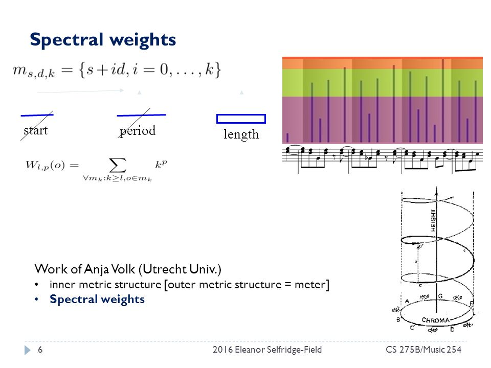 Work of Anja Volk (Utrecht Univ.) inner metric structure [outer metric structure = meter] Spectral weights start period length Spectral weights CS 275