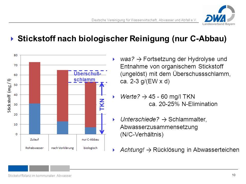 Deutsche Vereinigung für Wasserwirtschaft, Abwasser und Abfall e.V. Stickstoffbilanz im kommunalen Abwasser 10  Stickstoff nach biologischer Reinigun