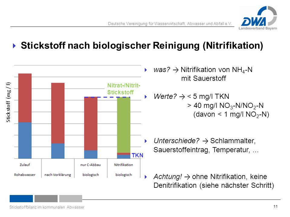 Deutsche Vereinigung für Wasserwirtschaft, Abwasser und Abfall e.V. Stickstoffbilanz im kommunalen Abwasser 11  Stickstoff nach biologischer Reinigun