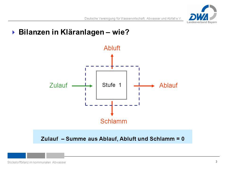 Deutsche Vereinigung für Wasserwirtschaft, Abwasser und Abfall e.V. Stickstoffbilanz im kommunalen Abwasser 3  Bilanzen in Kläranlagen – wie? Zulauf