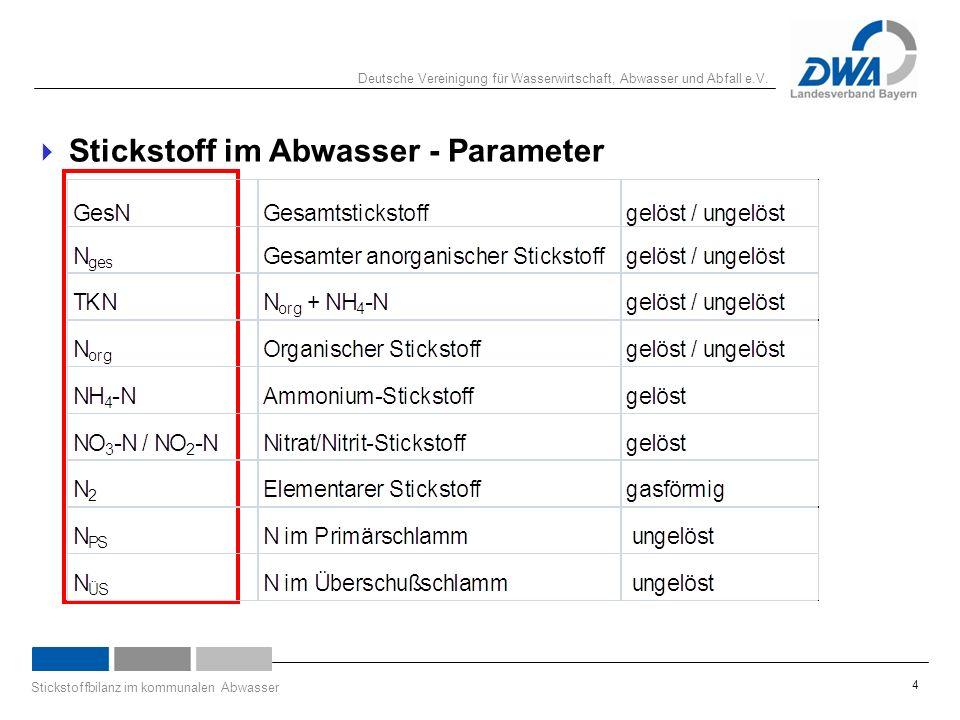 Deutsche Vereinigung für Wasserwirtschaft, Abwasser und Abfall e.V. Stickstoffbilanz im kommunalen Abwasser 4  Stickstoff im Abwasser - Parameter