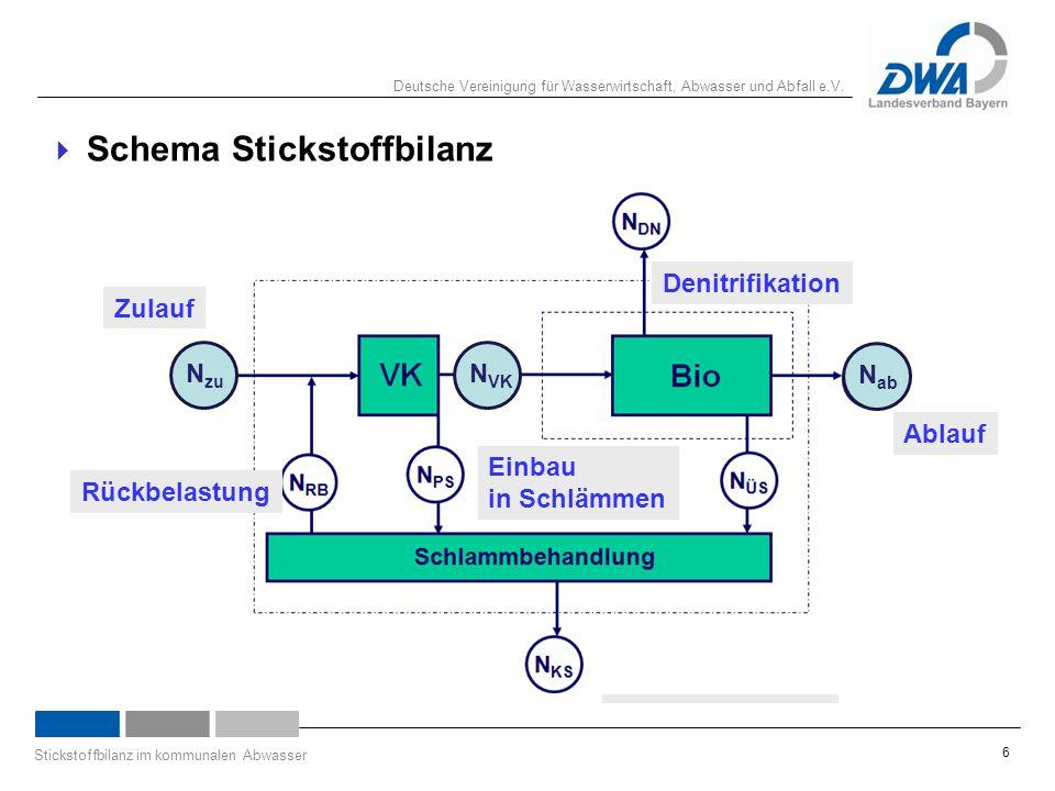 Deutsche Vereinigung für Wasserwirtschaft, Abwasser und Abfall e.V. Stickstoffbilanz im kommunalen Abwasser 6  Schema Stickstoffbilanz Entnahme mit K