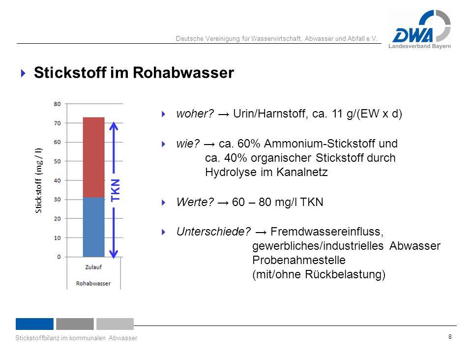 Deutsche Vereinigung für Wasserwirtschaft, Abwasser und Abfall e.V. Stickstoffbilanz im kommunalen Abwasser 8  Stickstoff im Rohabwasser  woher? → U