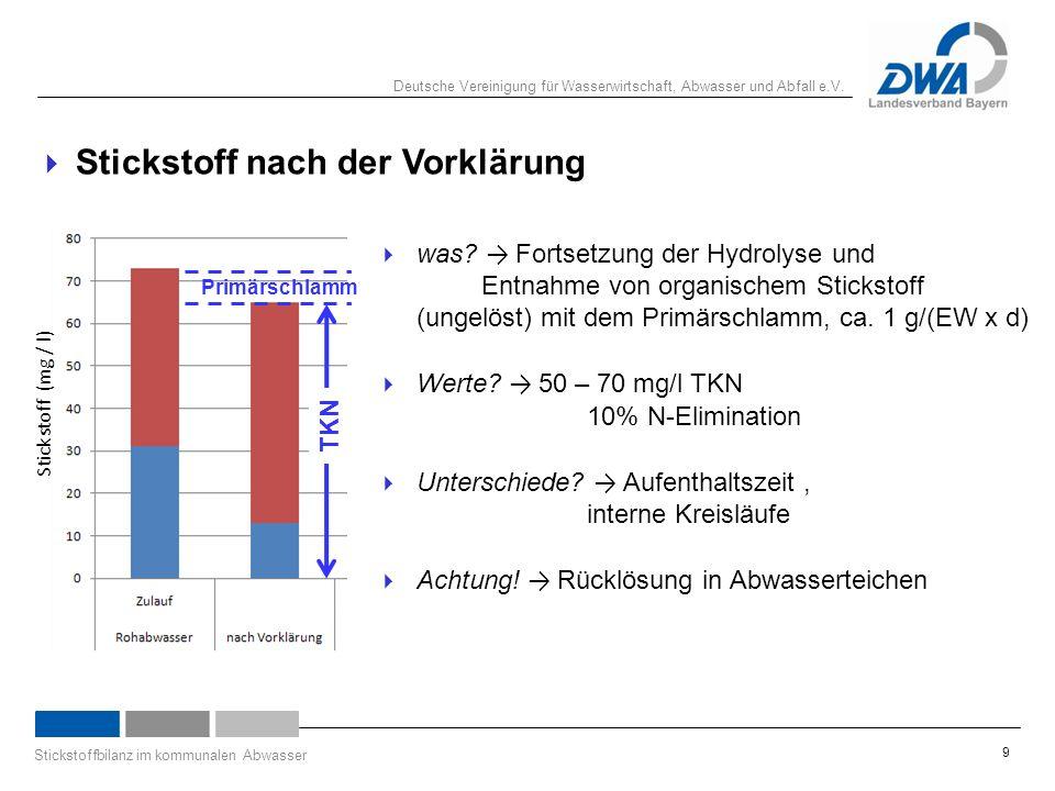 Deutsche Vereinigung für Wasserwirtschaft, Abwasser und Abfall e.V. Stickstoffbilanz im kommunalen Abwasser 9  Stickstoff nach der Vorklärung  was?