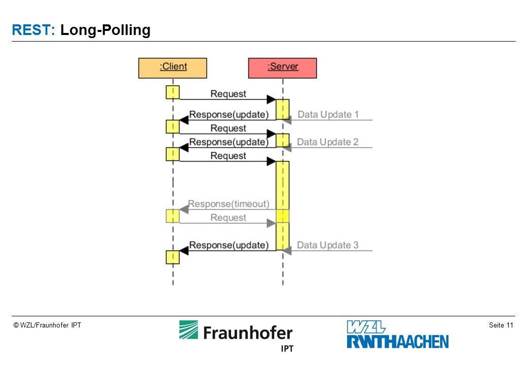 Seite 11© WZL/Fraunhofer IPT REST: Long-Polling