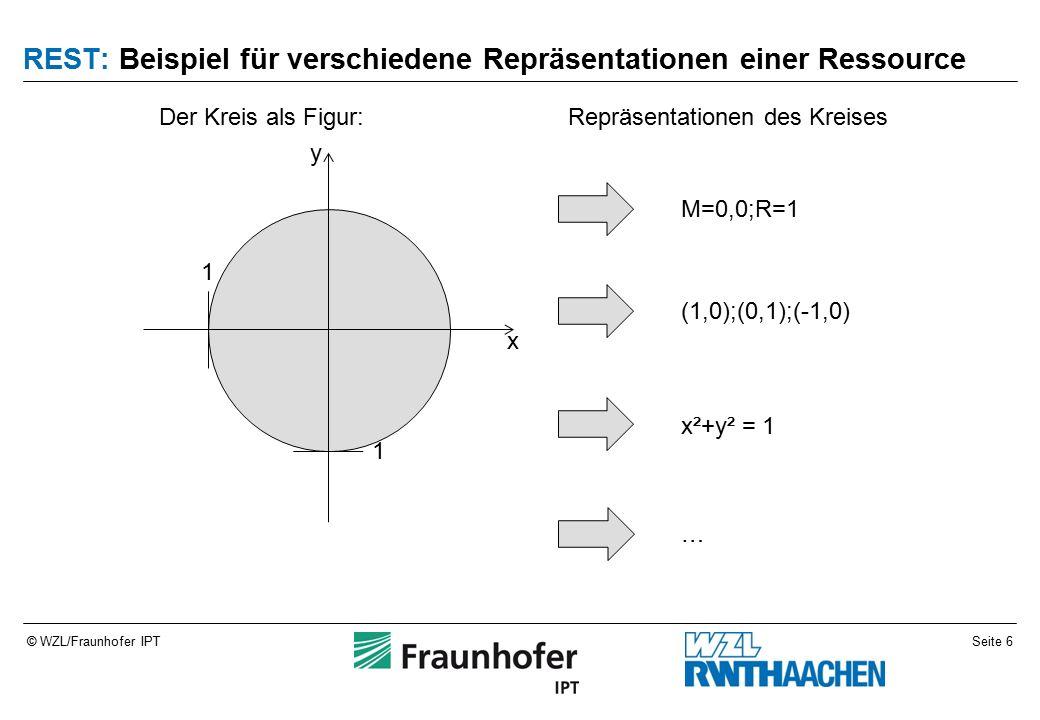 Seite 6© WZL/Fraunhofer IPT 1 1 M=0,0;R=1 (1,0);(0,1);(-1,0) x²+y² = 1 … Repräsentationen des KreisesDer Kreis als Figur: REST: Beispiel für verschiedene Repräsentationen einer Ressource x y