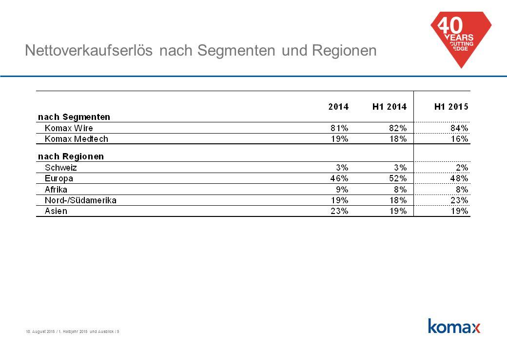 18. August 2015 / 1. Halbjahr 2015 und Ausblick / 5 Nettoverkaufserlös nach Segmenten und Regionen
