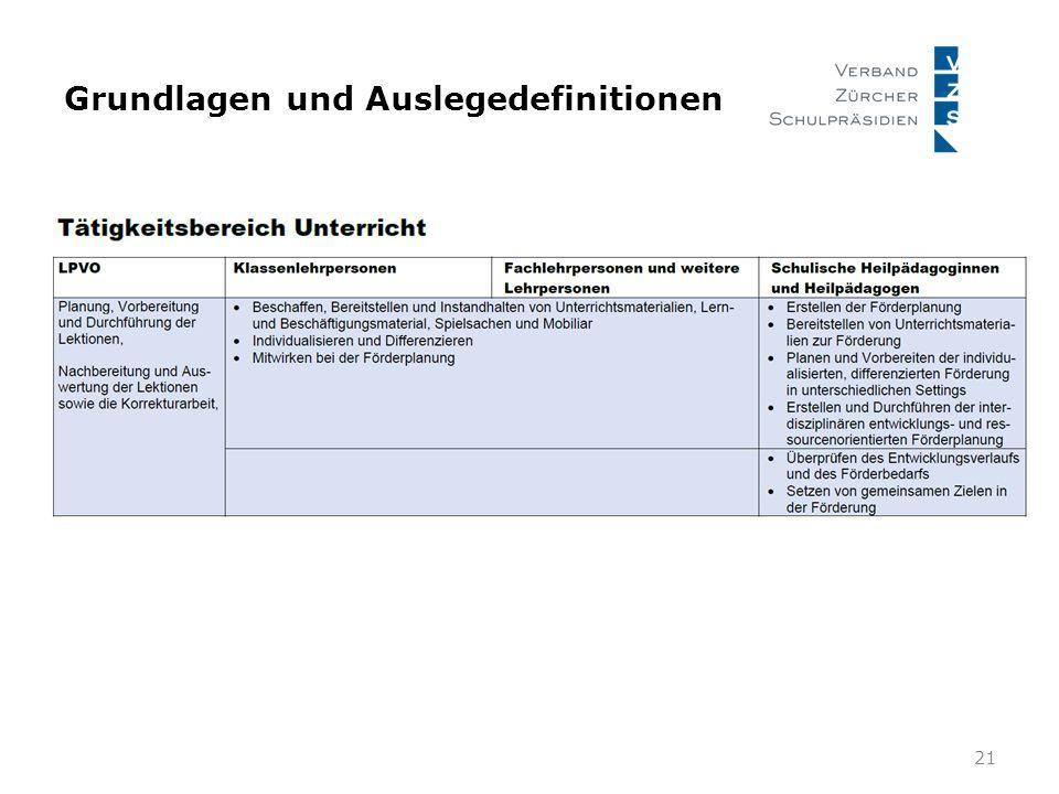 Grundlagen und Auslegedefinitionen 22 www.vsa.zh.ch/berufsauftrag keine Arbeitsbeschreibung für die Lehrperson, sondern eine Klärung, in welchen Tätigkeitsbereich, welche Arbeiten zugeordnet werden