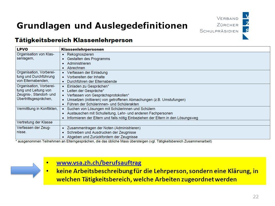 Grundlagen und Auslegedefinitionen 22 www.vsa.zh.ch/berufsauftrag keine Arbeitsbeschreibung für die Lehrperson, sondern eine Klärung, in welchen Tätig