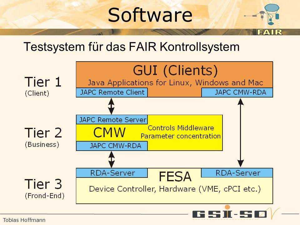 Tobias Hoffmann Software Testsystem für das FAIR Kontrollsystem