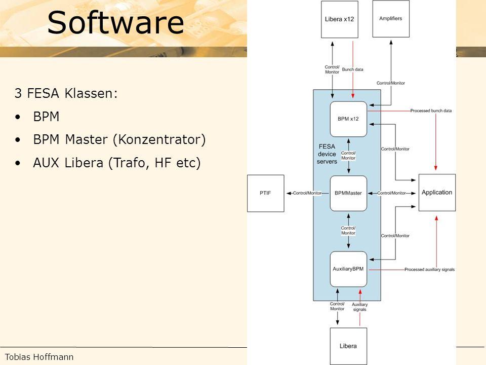 Tobias Hoffmann Software 3 FESA Klassen: BPM BPM Master (Konzentrator) AUX Libera (Trafo, HF etc)