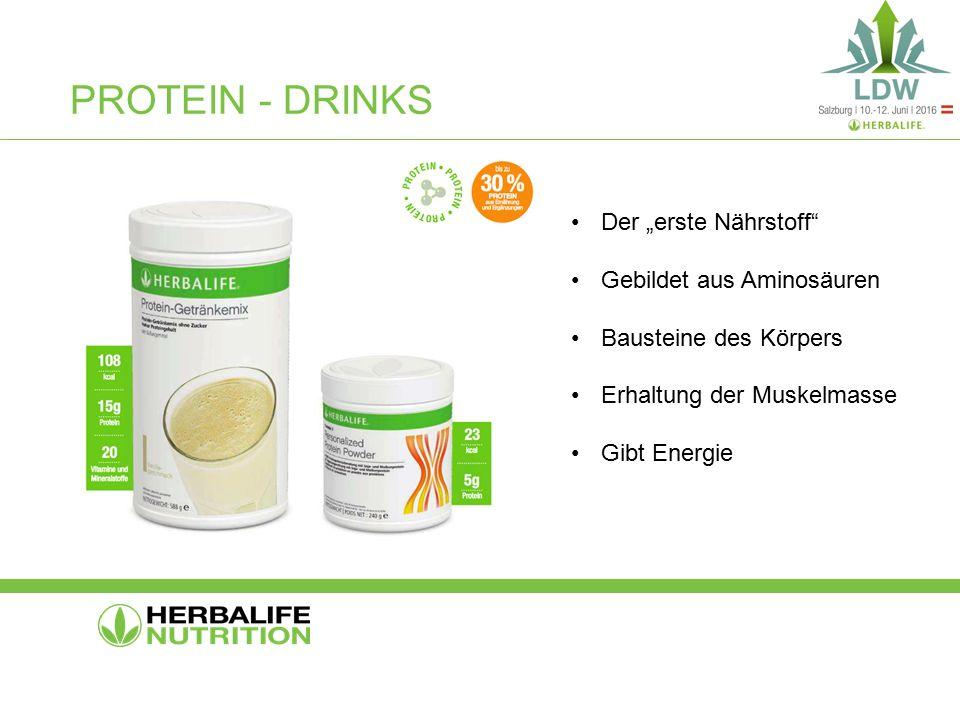 """PROTEIN - DRINKS Der """"erste Nährstoff"""" Gebildet aus Aminosäuren Bausteine des Körpers Erhaltung der Muskelmasse Gibt Energie"""