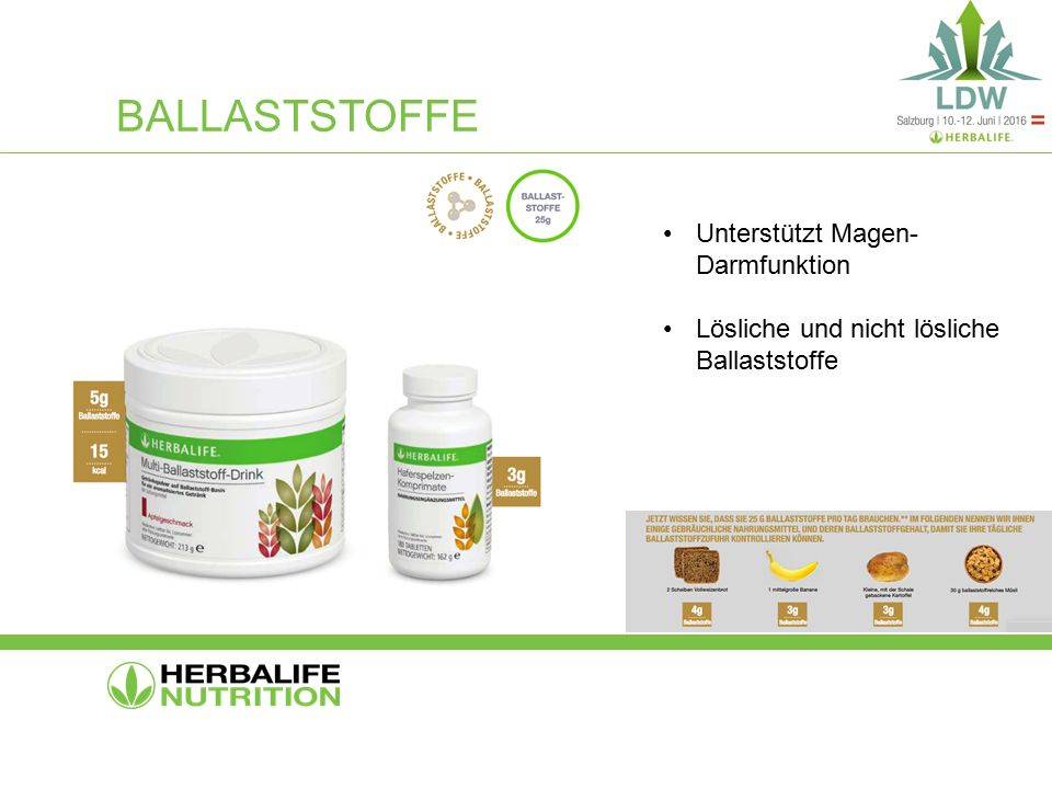 BALLASTSTOFFE Unterstützt Magen- Darmfunktion Lösliche und nicht lösliche Ballaststoffe