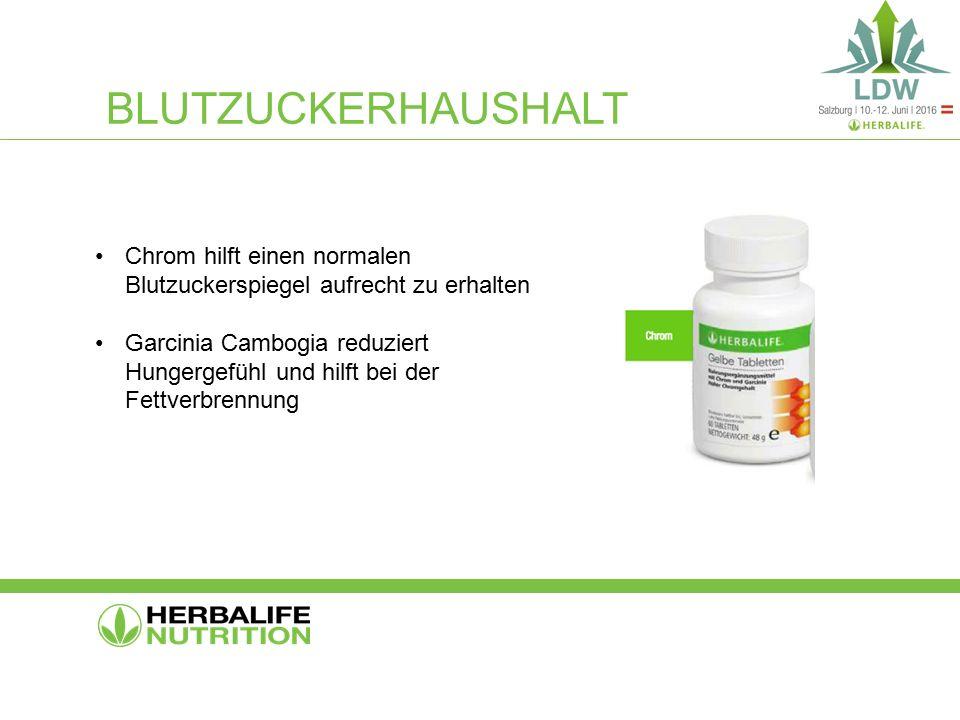 BLUTZUCKERHAUSHALT Chrom hilft einen normalen Blutzuckerspiegel aufrecht zu erhalten Garcinia Cambogia reduziert Hungergefühl und hilft bei der Fettverbrennung
