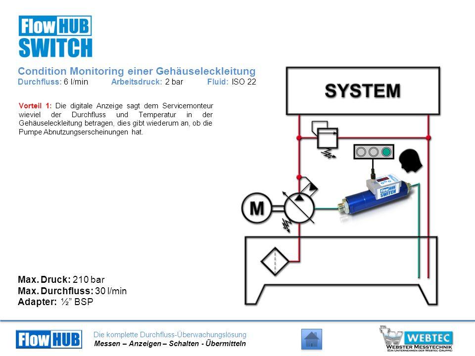 """Die komplette Durchfluss-Überwachungslösung Messen – Anzeigen – Schalten - Übermitteln Max. Druck: 210 bar Max. Durchfluss: 30 l/min Adapter: ½"""" BSP V"""
