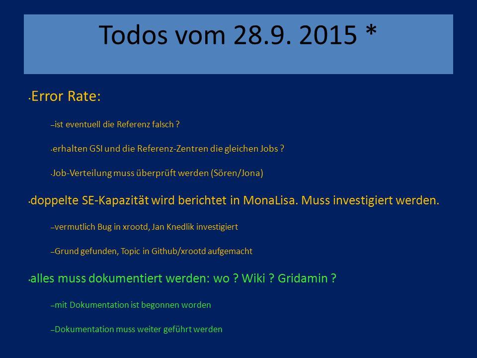 Todos vom 28.9. 2015 * Error Rate: – ist eventuell die Referenz falsch .