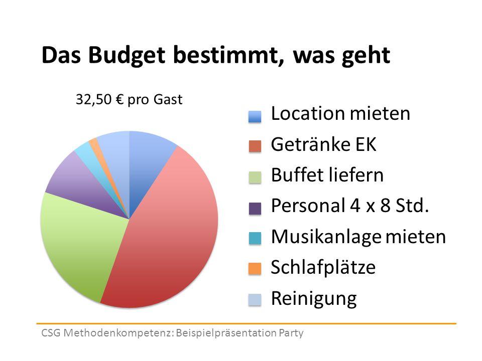 Das Budget bestimmt, was geht CSG Methodenkompetenz: Beispielpräsentation Party Location mieten Getränke EK Buffet liefern Personal 4 x 8 Std.