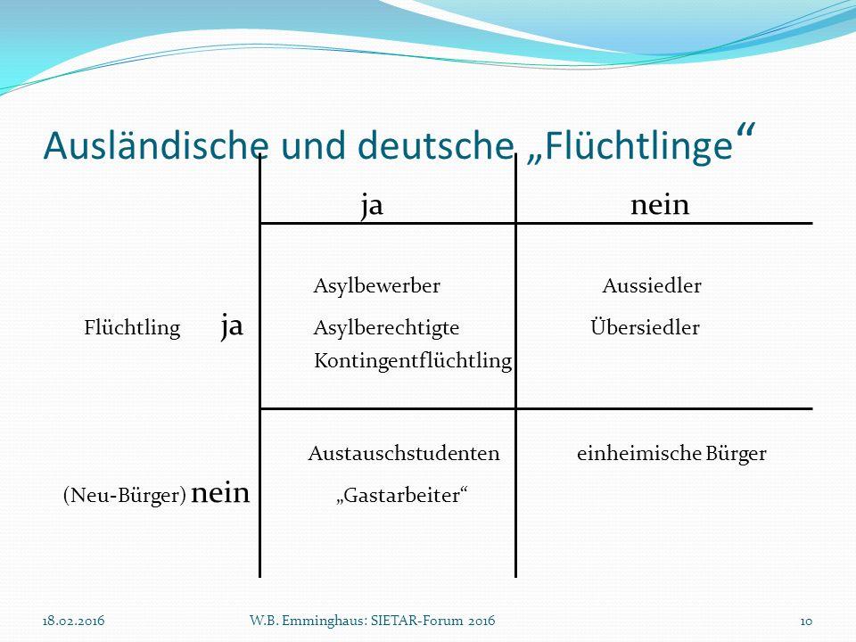 """Ausländische und deutsche """"Flüchtlinge """" ja nein Asylbewerber Aussiedler Flüchtling ja Asylberechtigte Übersiedler Kontingentflüchtling Austauschstude"""