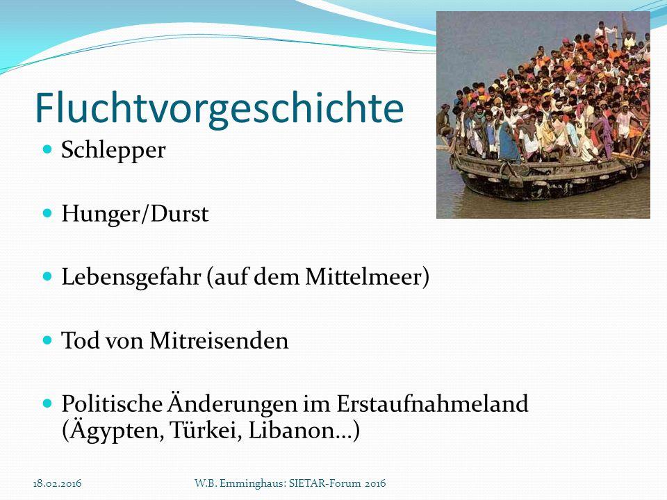 Schlepper Hunger/Durst Lebensgefahr (auf dem Mittelmeer) Tod von Mitreisenden Politische Änderungen im Erstaufnahmeland (Ägypten, Türkei, Libanon…) Fl