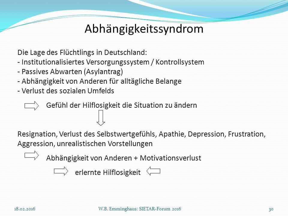 Abhängigkeitssyndrom Die Lage des Flüchtlings in Deutschland: - Institutionalisiertes Versorgungssystem / Kontrollsystem - Passives Abwarten (Asylantr