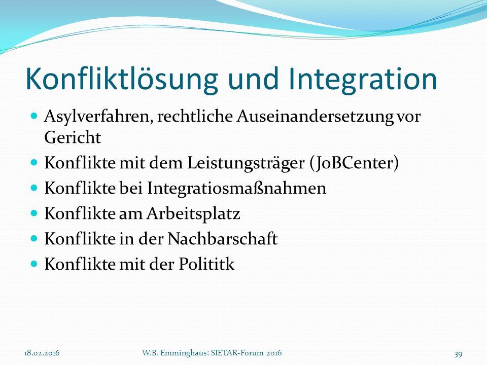 Konfliktlösung und Integration Asylverfahren, rechtliche Auseinandersetzung vor Gericht Konflikte mit dem Leistungsträger (JoBCenter) Konflikte bei In