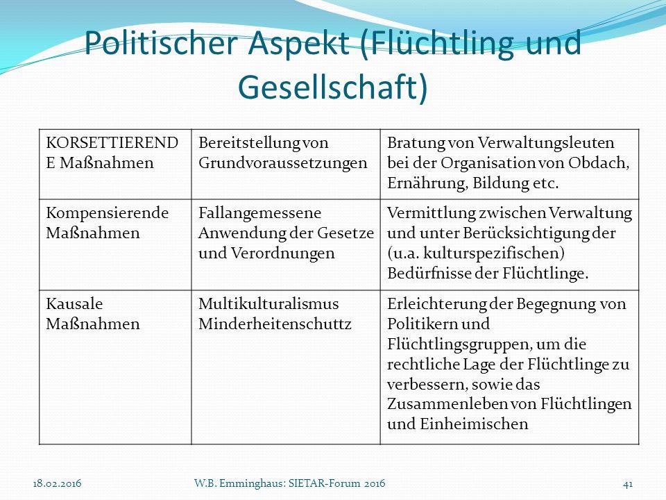 Politischer Aspekt (Flüchtling und Gesellschaft) KORSETTIEREND E Maßnahmen Bereitstellung von Grundvoraussetzungen Bratung von Verwaltungsleuten bei d