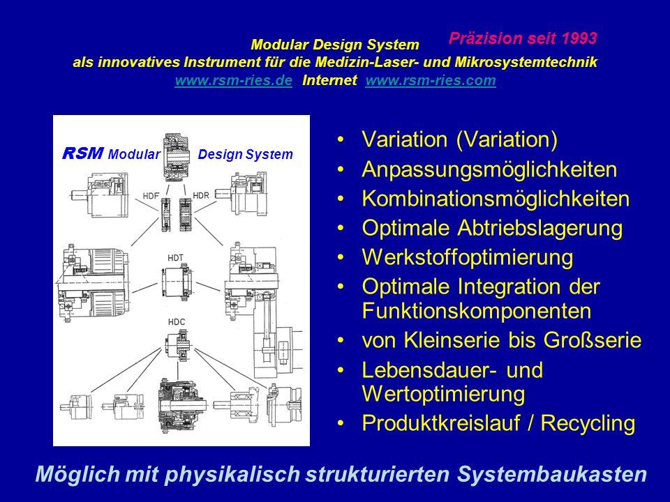 Modular Design System als innovatives Instrument für die Medizin-Laser- und Mikrosystemtechnik www.rsm-ries.de Internet www.rsm-ries.com www.rsm-ries.dewww.rsm-ries.com Variation (Variation) Anpassungsmöglichkeiten Kombinationsmöglichkeiten Optimale Abtriebslagerung Werkstoffoptimierung Optimale Integration der Funktionskomponenten von Kleinserie bis Großserie Lebensdauer- und Wertoptimierung Produktkreislauf / Recycling RSM Modular Design System Möglich mit physikalisch strukturierten Systembaukasten Präzision seit 1993