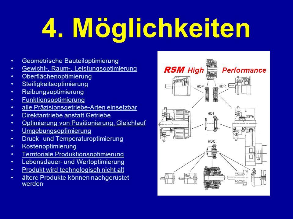 4. Möglichkeiten Geometrische Bauteiloptimierung Gewicht-, Raum-, Leistungsoptimierung Oberflächenoptimierung Steifigkeitsoptimierung Reibungsoptimier