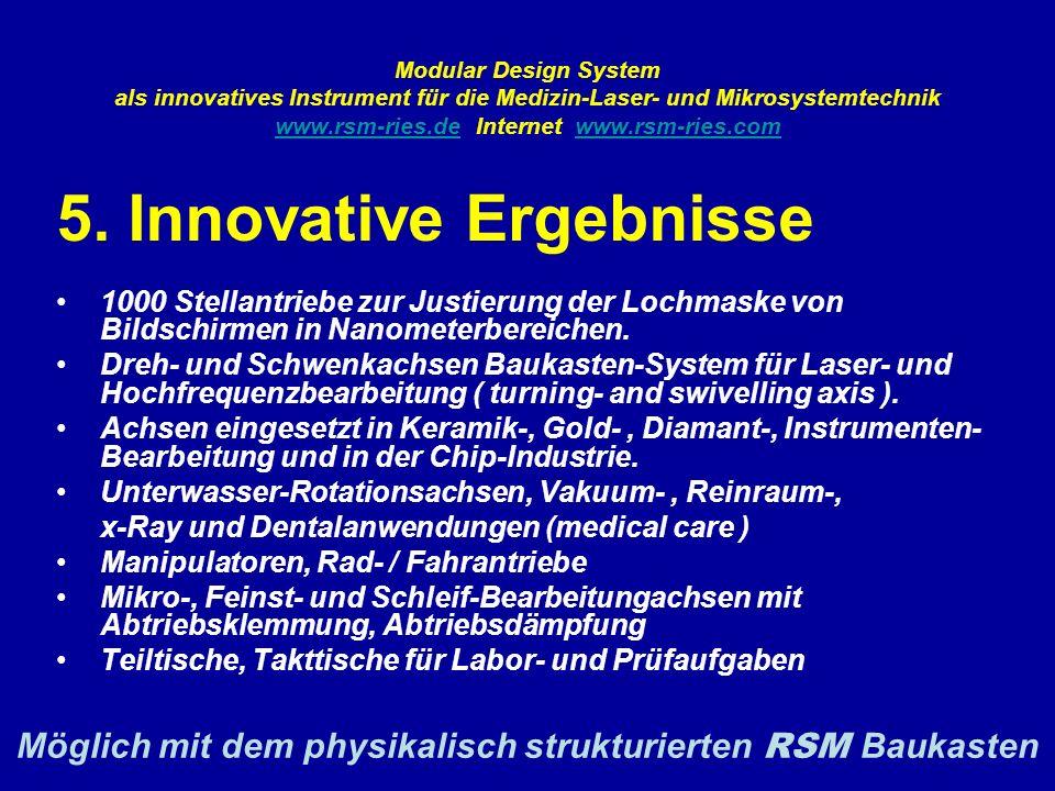 Modular Design System als innovatives Instrument für die Medizin-Laser- und Mikrosystemtechnik www.rsm-ries.de Internet www.rsm-ries.com www.rsm-ries.dewww.rsm-ries.com 5.