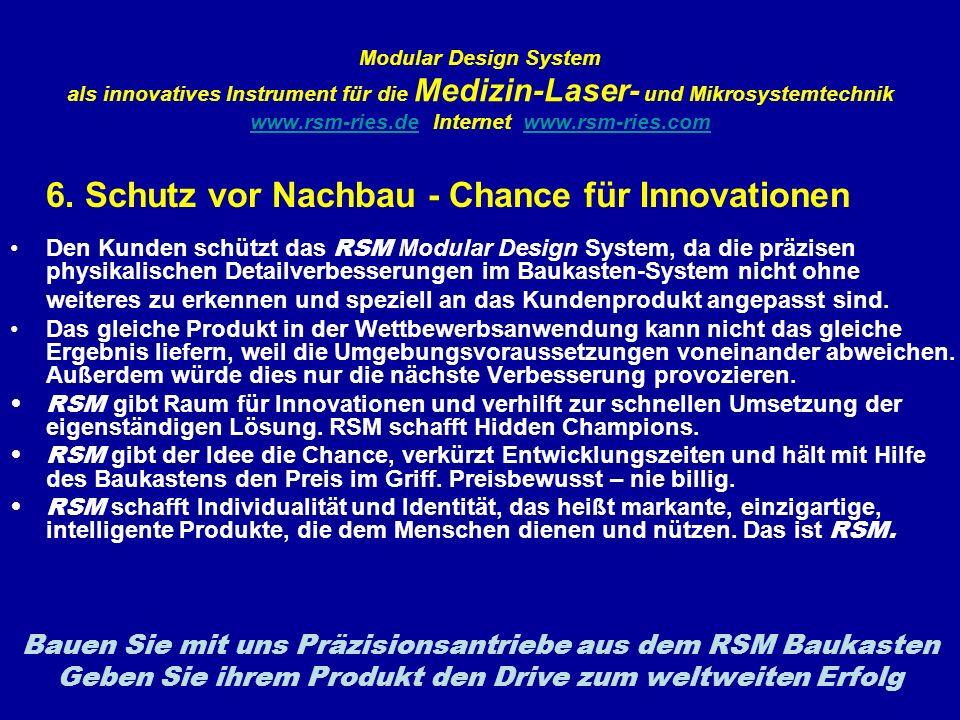 Modular Design System als innovatives Instrument für die Medizin-Laser- und Mikrosystemtechnik www.rsm-ries.de Internet www.rsm-ries.com www.rsm-ries.dewww.rsm-ries.com 6.