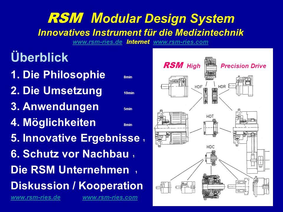 Überblick Der Vortrag zeigt die systematische, physikalisch, strukturierte Denkweise des RSM Modular Design Systems und gibt Anstöße zur Nachahmung The lecture will describe the philosophy of technical progressive RSM Modular Design System ( physical – systematical )