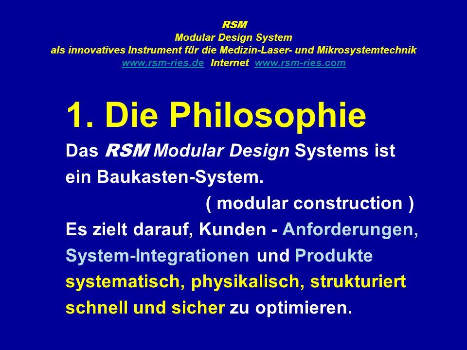 RSM Modular Design System als innovatives Instrument für die Medizin-Laser- und Mikrosystemtechnik www.rsm-ries.de Internet www.rsm-ries.com www.rsm-ries.dewww.rsm-ries.com 1.