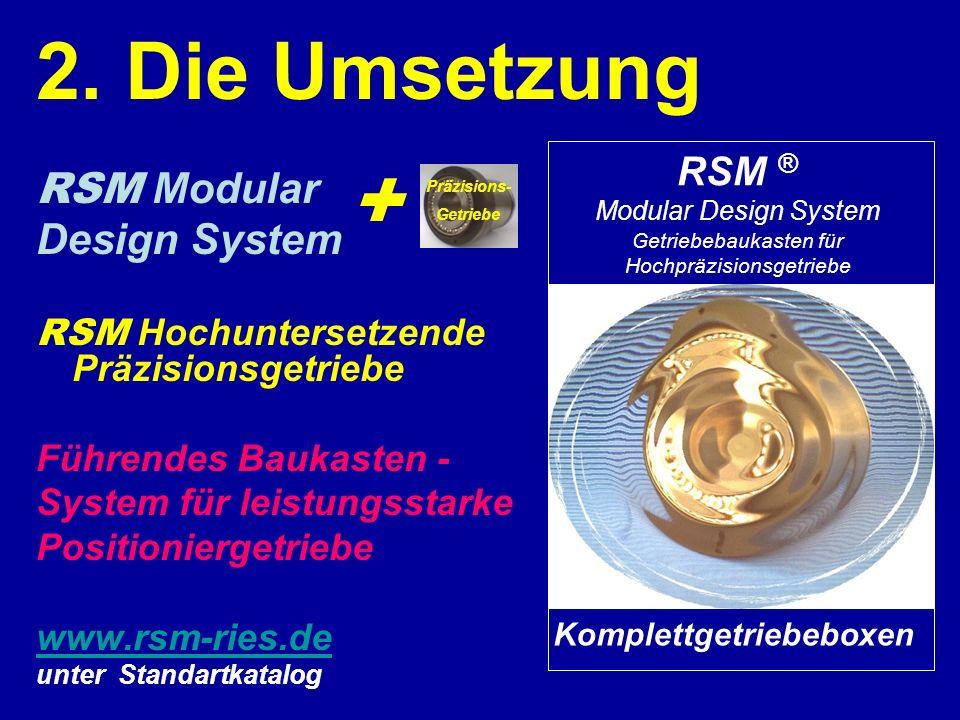 2. Die Umsetzung RSM Modular Design System RSM Hochuntersetzende Präzisionsgetriebe Führendes Baukasten - System für leistungsstarke Positioniergetrie