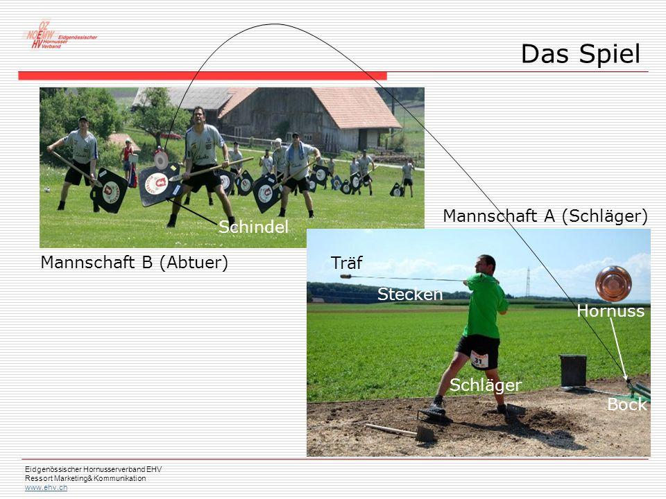Eidgenössischer Hornusserverband EHV Ressort Marketing& Kommunikation www.ehv.ch Das Spiel Schindel Hornuss Schläger Mannschaft B (Abtuer) Mannschaft A (Schläger) Stecken Bock Träf