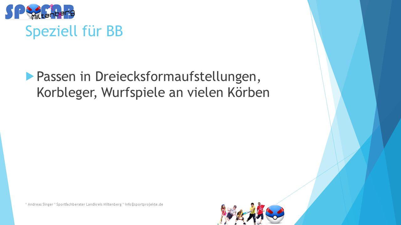 Speziell für BB  Passen in Dreiecksformaufstellungen, Korbleger, Wurfspiele an vielen Körben * Andreas Singer * Sportfachberater Landkreis Miltenberg * info@sportprojekte.de