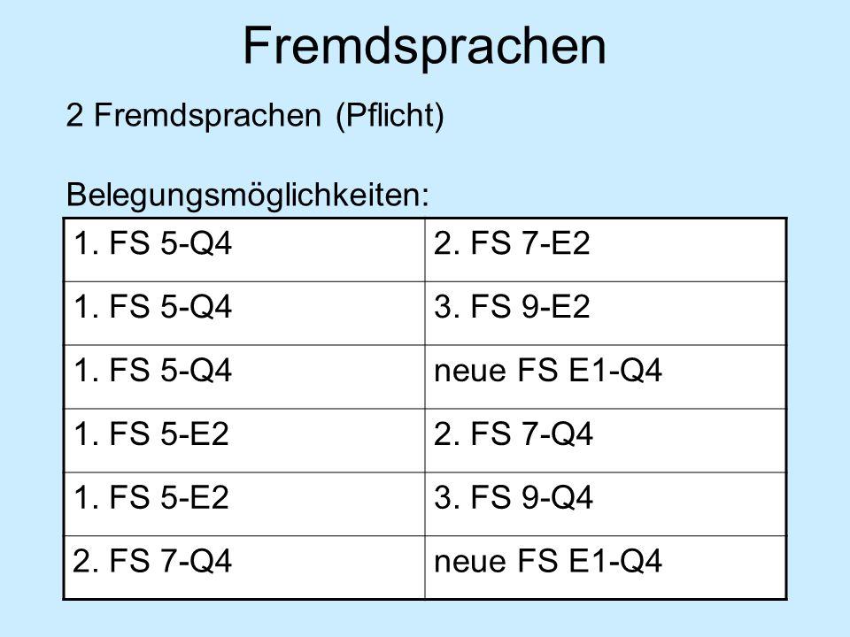 Fremdsprachen 2 Fremdsprachen (Pflicht) Belegungsmöglichkeiten: 1. FS 5-Q42. FS 7-E2 1. FS 5-Q43. FS 9-E2 1. FS 5-Q4neue FS E1-Q4 1. FS 5-E22. FS 7-Q4