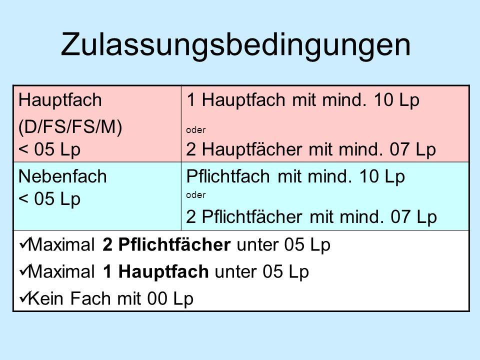 Zulassungsbedingungen Hauptfach (D/FS/FS/M) < 05 Lp 1 Hauptfach mit mind. 10 Lp oder 2 Hauptfächer mit mind. 07 Lp Nebenfach < 05 Lp Pflichtfach mit m