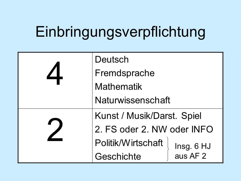 Einbringungsverpflichtung 4 Deutsch Fremdsprache Mathematik Naturwissenschaft 2 Kunst / Musik/Darst. Spiel 2. FS oder 2. NW oder INFO Politik/Wirtscha