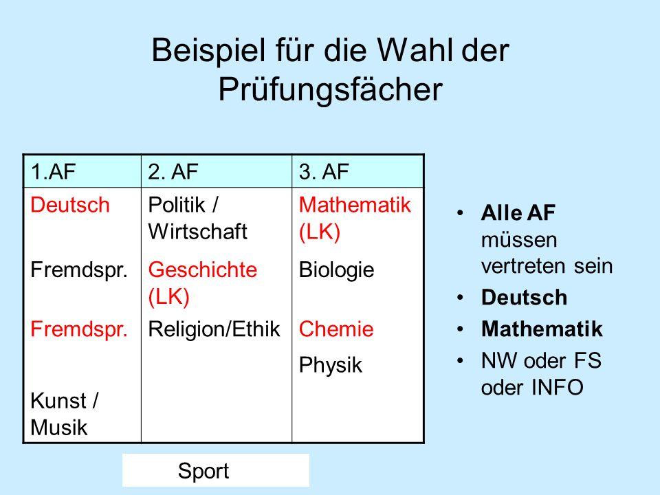 Beispiel für die Wahl der Prüfungsfächer 1.AF2. AF3. AF DeutschPolitik / Wirtschaft Mathematik (LK) Fremdspr.Geschichte (LK) Biologie Fremdspr.Religio