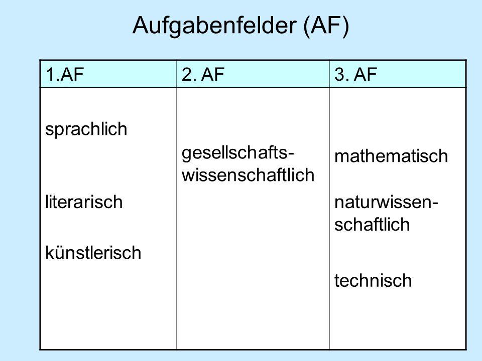 Aufgabenfelder (AF) 1.AF2. AF3. AF sprachlich gesellschafts- wissenschaftlich mathematisch literarischnaturwissen- schaftlich künstlerisch technisch