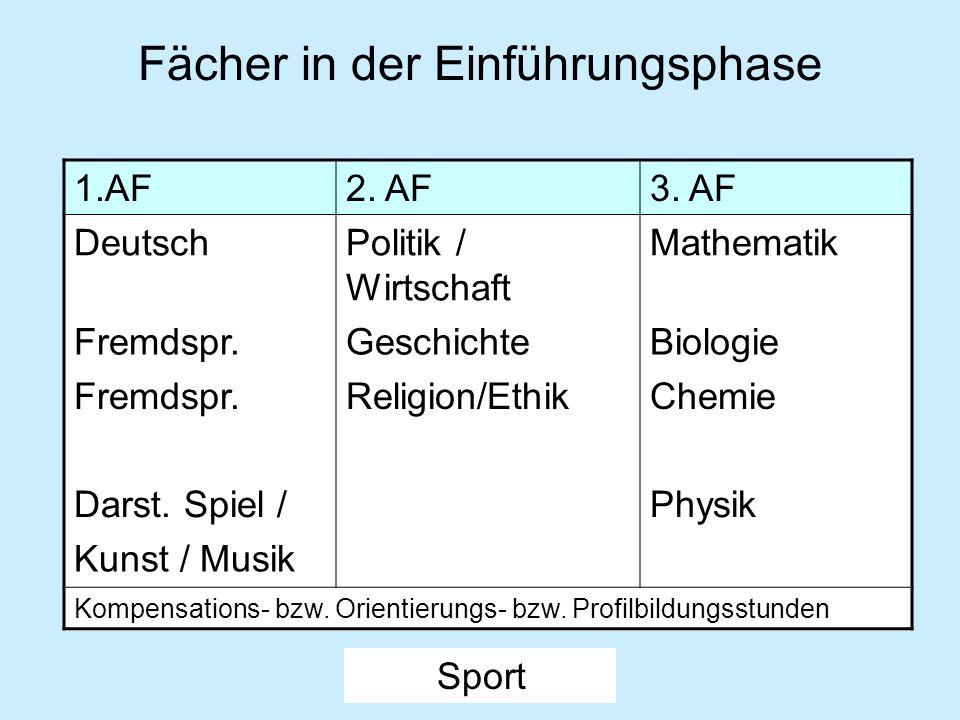 Fächer in der Einführungsphase 1.AF2. AF3. AF DeutschPolitik / Wirtschaft Mathematik Fremdspr.GeschichteBiologie Fremdspr.Religion/EthikChemie Darst.