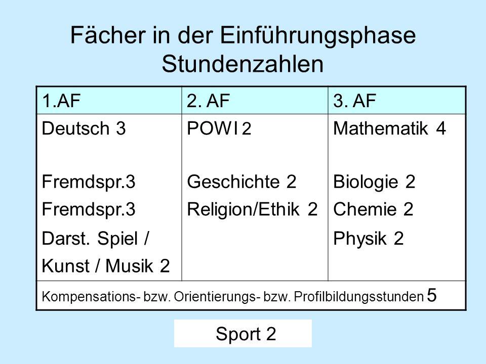 Fächer in der Einführungsphase Stundenzahlen 1.AF2.