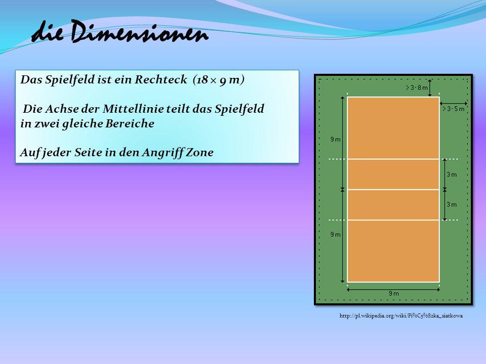 Das Spielfeld ist ein Rechteck (18 × 9 m) Die Achse der Mittellinie teilt das Spielfeld in zwei gleiche Bereiche Auf jeder Seite in den Angriff Zone D