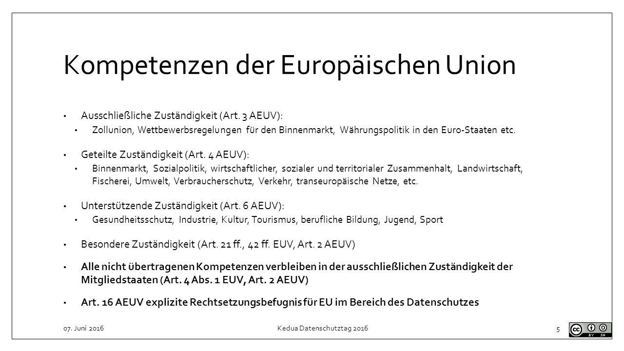 Vollzug des Europarechts Zwei Arten des Vollzugs Vollzug durch Europäische Union unionsinterner Vollzug (Eigenverwaltung der Union) Unionsexterner Vollzug (Vollzug gegenüber Mitgliedstaaten und Einzelne) Vollzug durch Mitgliedstaaten (mengenmäßig häufigster Fall) Vollzug durch Mitgliedstaaten Vollzugspflicht für Mitgliedstaaten ergibt sich aus Art.