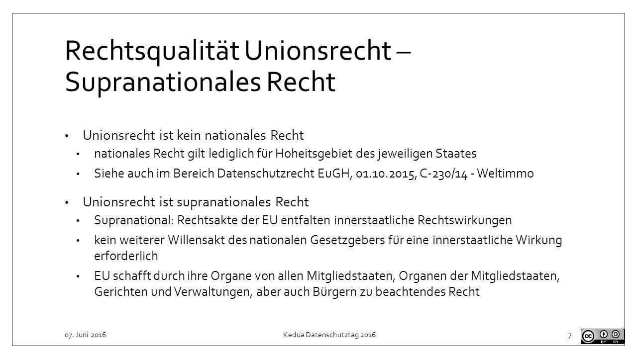 Datenschutz & Europäisches Primärrecht Charta der Grundrechte Art.